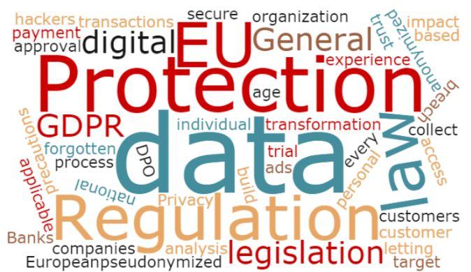 Gdpr Regolamento Europeo Sulla Privacy 679 2016