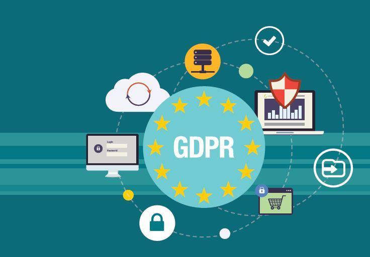 GDPR Regolamento Europeo sulla Privacy 679/2016 art.66